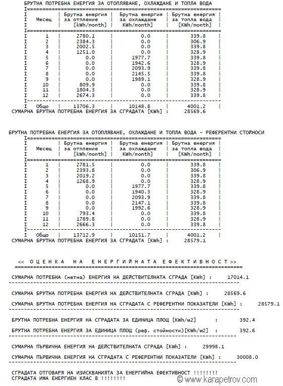 Програма на Станко Щраков